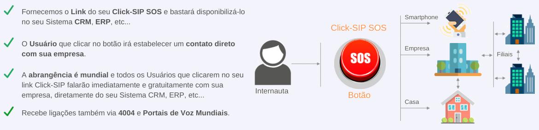 Click-SIPSOS