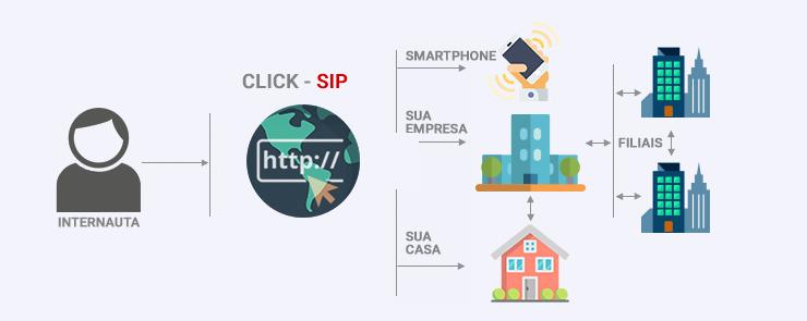 infografico_clicksip